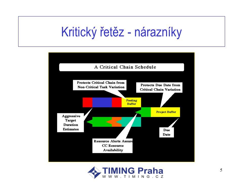 Kritický řetěz - nárazníky 5