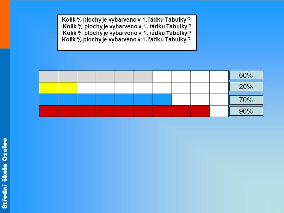 Střední škola Oselce 7 % 28 % 50 % 25 % Zapište v procentech: 7/100 základu 28/100 základu 1/2 základu 1/4 základu