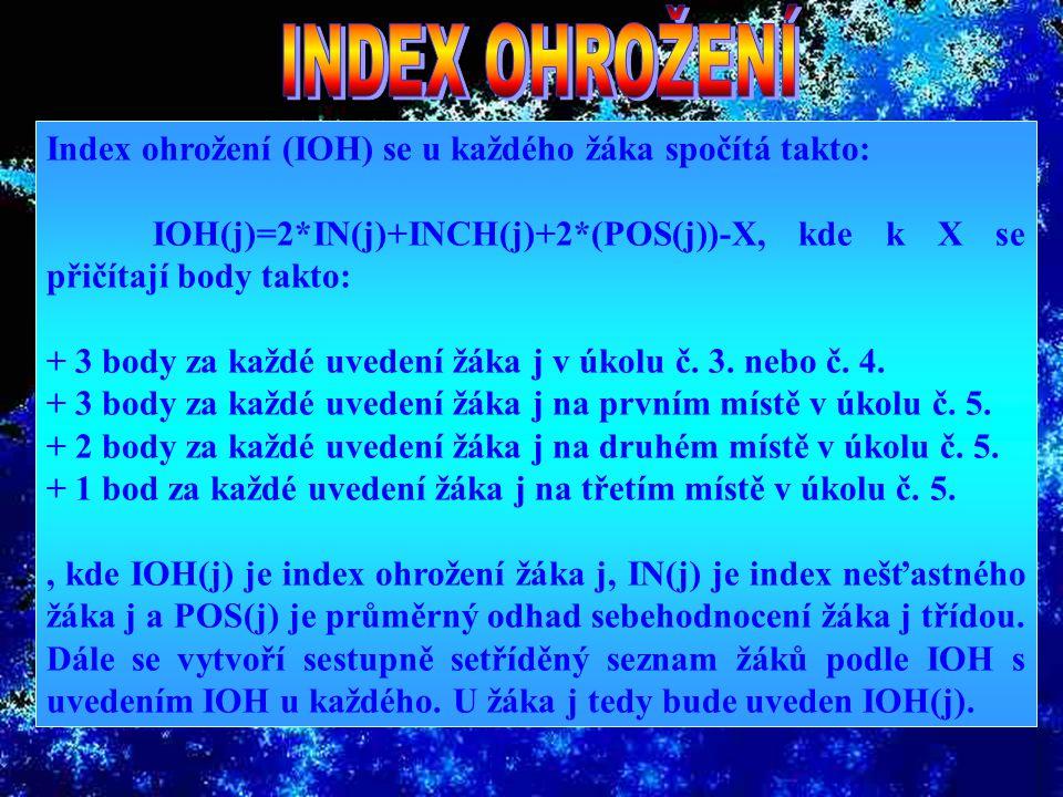 U každého žáka se spočítá index verility (IV) a vytvoří se podle něj sestupně uspořádaný seznam příjmení žáků s uvedením IV u každého.