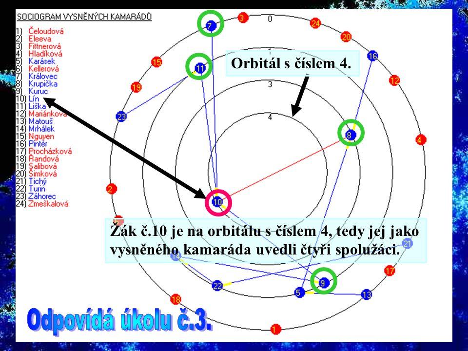 Sociogramy jsou grafickým vyjádřením vztahů ve třídě a jsou organizovány jako grafy, tj.