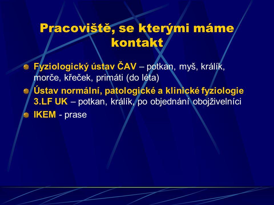 Pracoviště, se kterými máme kontakt Fyziologický ústav ČAV – potkan, myš, králík, morče, křeček, primáti (do léta) Ústav normální, patologické a klini