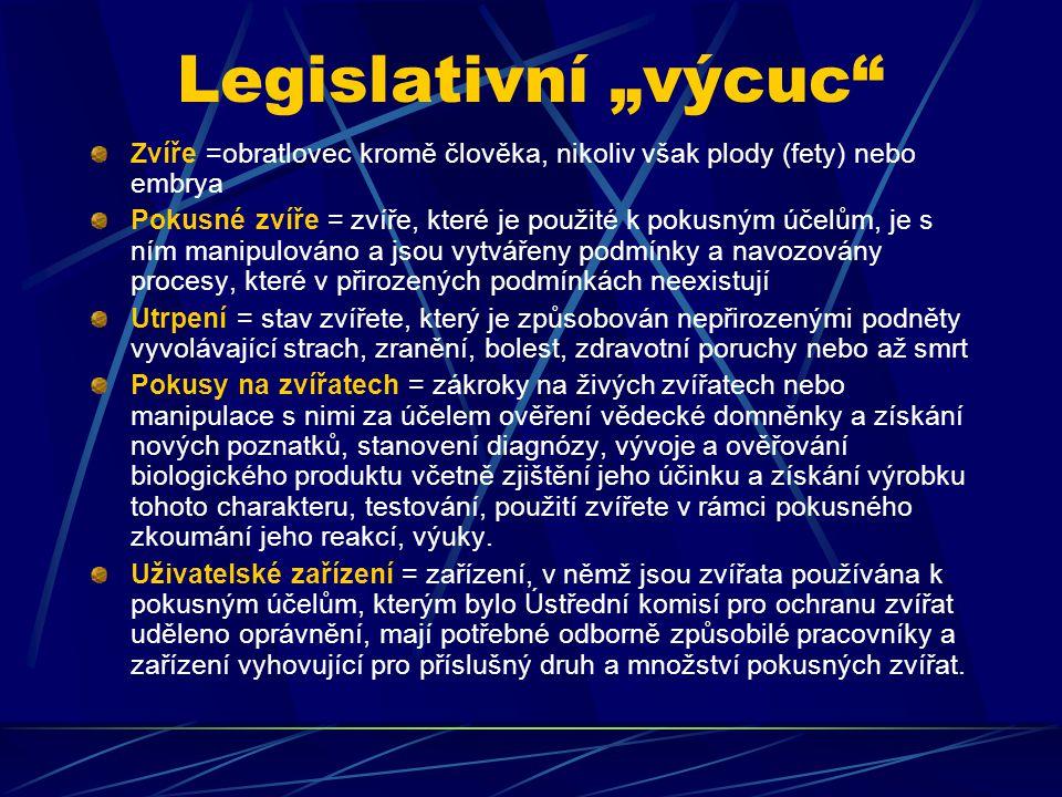 """Legislativní """"výcuc"""" Zvíře =obratlovec kromě člověka, nikoliv však plody (fety) nebo embrya Pokusné zvíře = zvíře, které je použité k pokusným účelům,"""