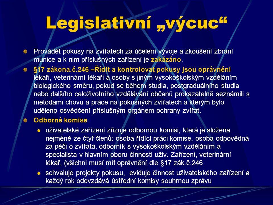 """Legislativní """"výcuc"""" Provádět pokusy na zvířatech za účelem vývoje a zkoušení zbraní munice a k nim příslušných zařízení je zakázáno. §17 zákona.č.246"""
