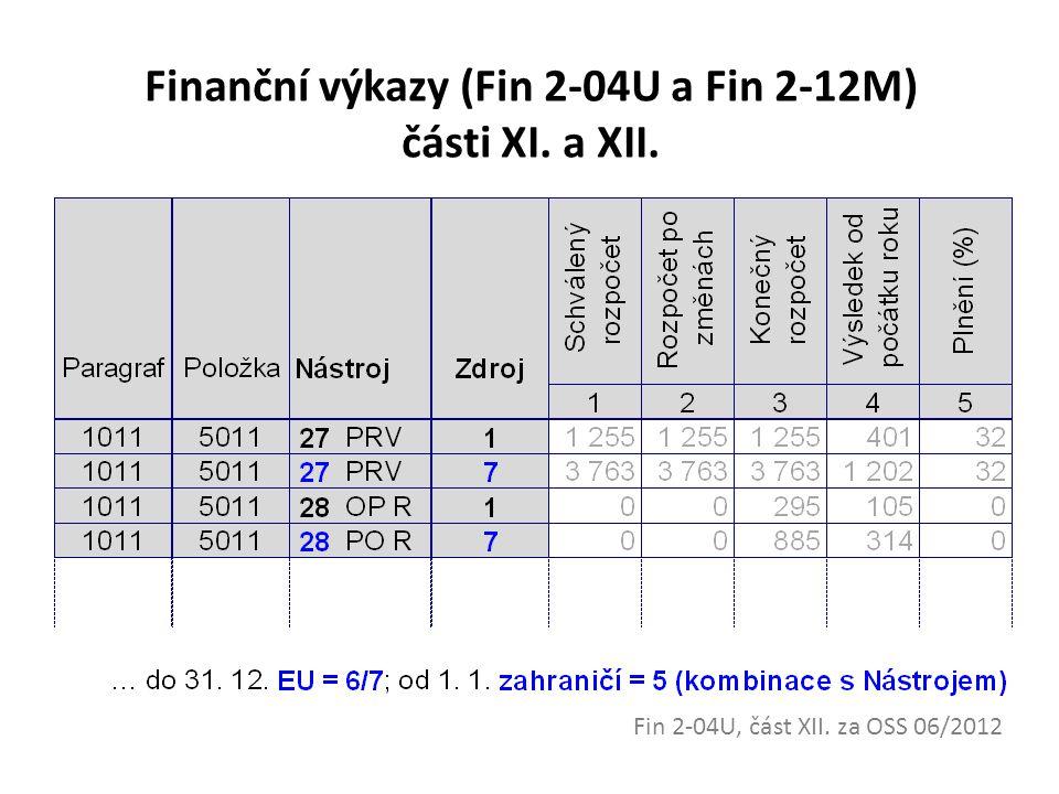 Finanční výkazy (Fin 2-04U a Fin 2-12M) části XI. a XII. Fin 2-04U, část XII. za OSS 06/2012