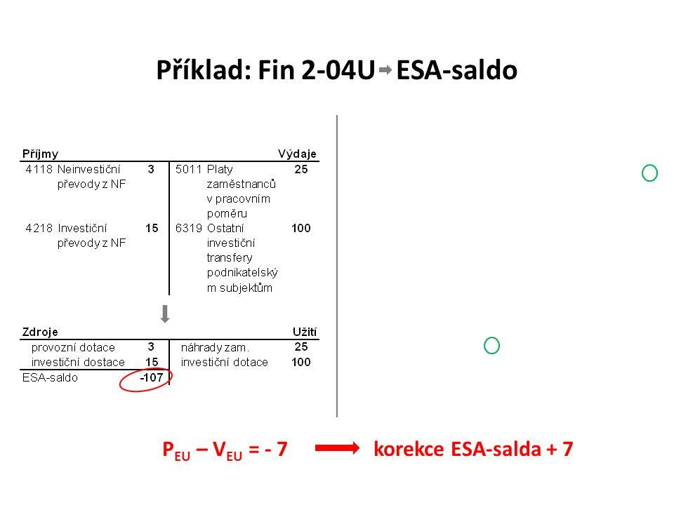 Příklad: Fin 2-04U ESA-saldo P EU – V EU = - 7 korekce ESA-salda + 7