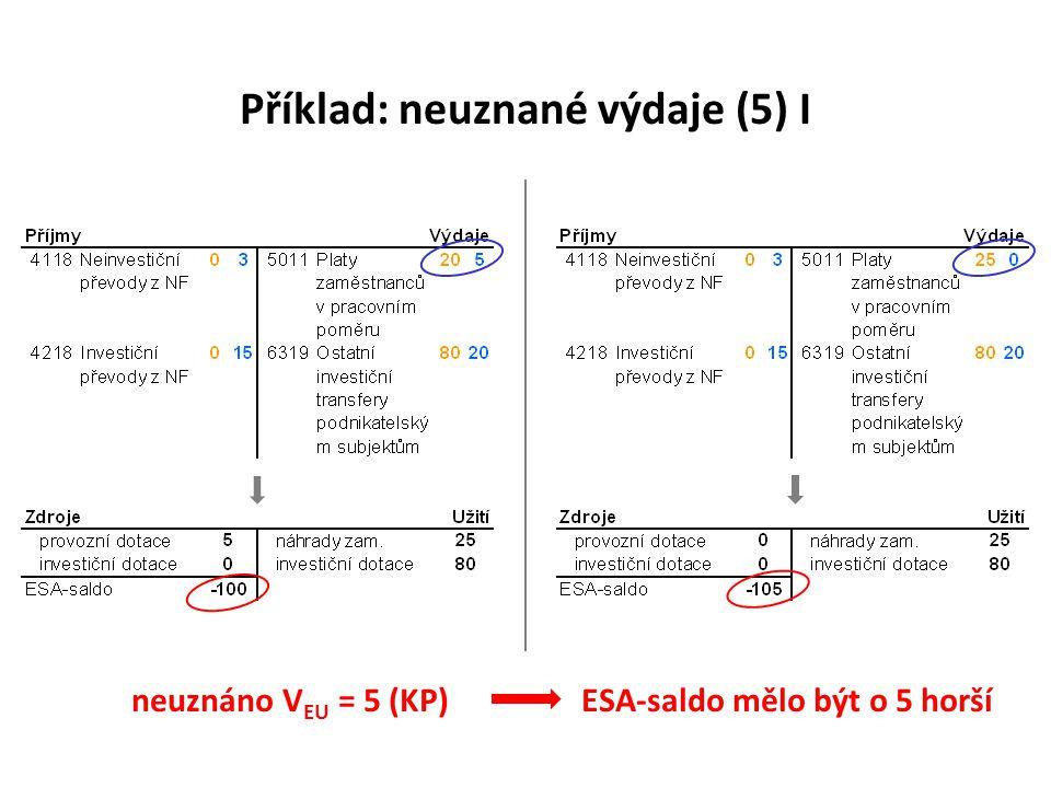 Příklad: neuznané výdaje (5) I neuznáno V EU = 5 (KP) ESA-saldo mělo být o 5 horší