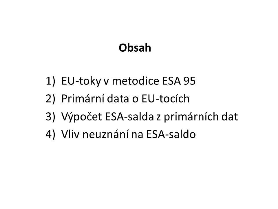 Obsah 1)EU-toky v metodice ESA 95 2)Primární data o EU-tocích 3)Výpočet ESA-salda z primárních dat 4)Vliv neuznání na ESA-saldo