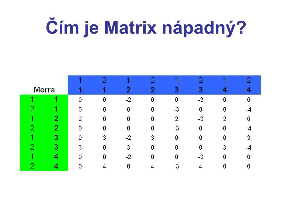 Čím je Matrix nápadný