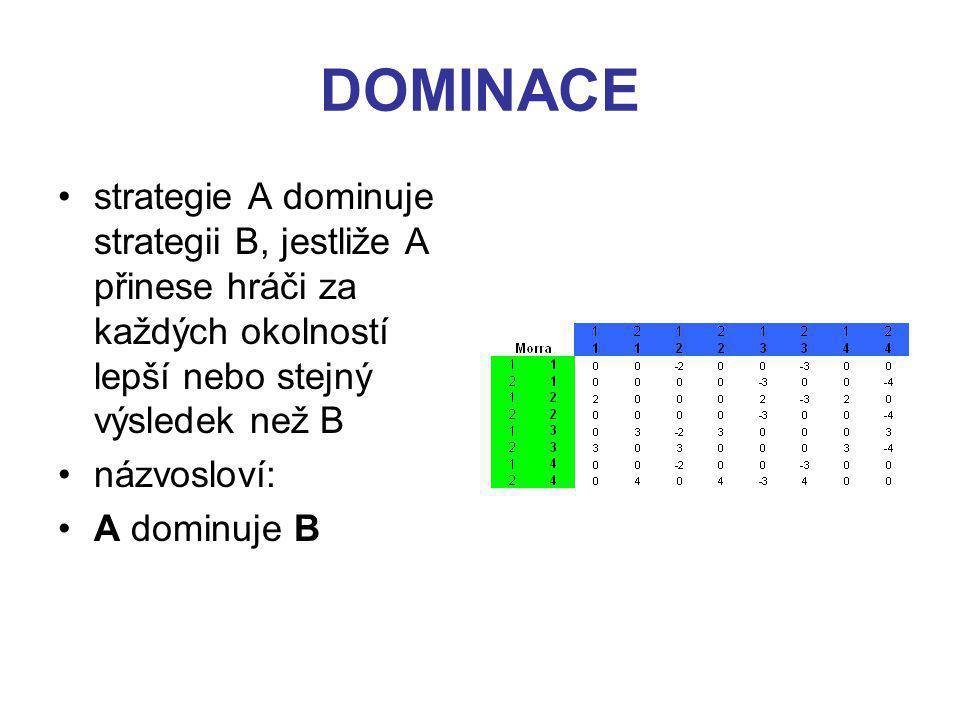 DOMINACE strategie A dominuje strategii B, jestliže A přinese hráči za každých okolností lepší nebo stejný výsledek než B názvosloví: A dominuje B
