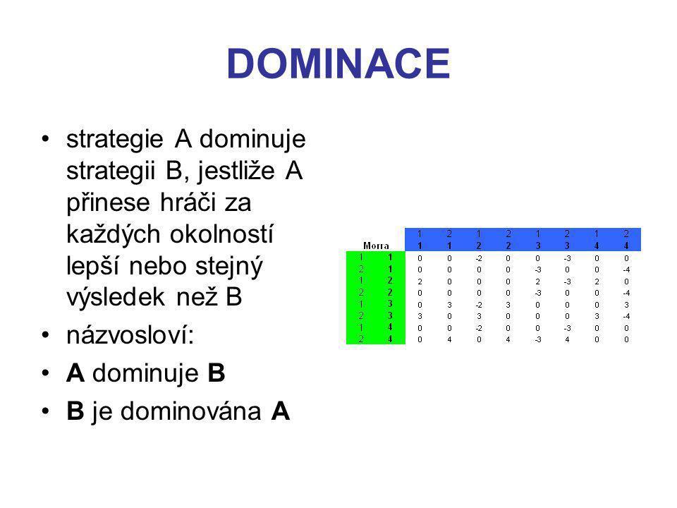 DOMINACE strategie A dominuje strategii B, jestliže A přinese hráči za každých okolností lepší nebo stejný výsledek než B názvosloví: A dominuje B B je dominována A