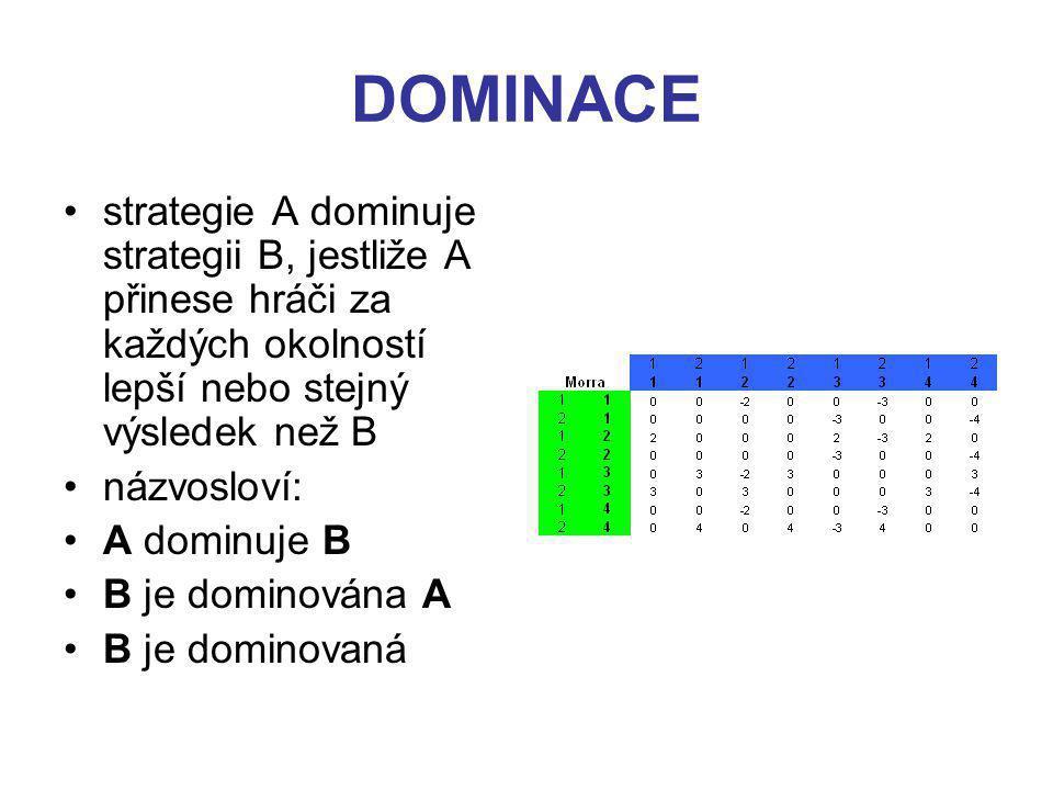 DOMINACE strategie A dominuje strategii B, jestliže A přinese hráči za každých okolností lepší nebo stejný výsledek než B názvosloví: A dominuje B B je dominována A B je dominovaná