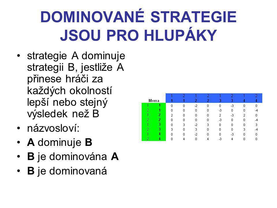 DOMINOVANÉ STRATEGIE JSOU PRO HLUPÁKY strategie A dominuje strategii B, jestliže A přinese hráči za každých okolností lepší nebo stejný výsledek než B názvosloví: A dominuje B B je dominována A B je dominovaná