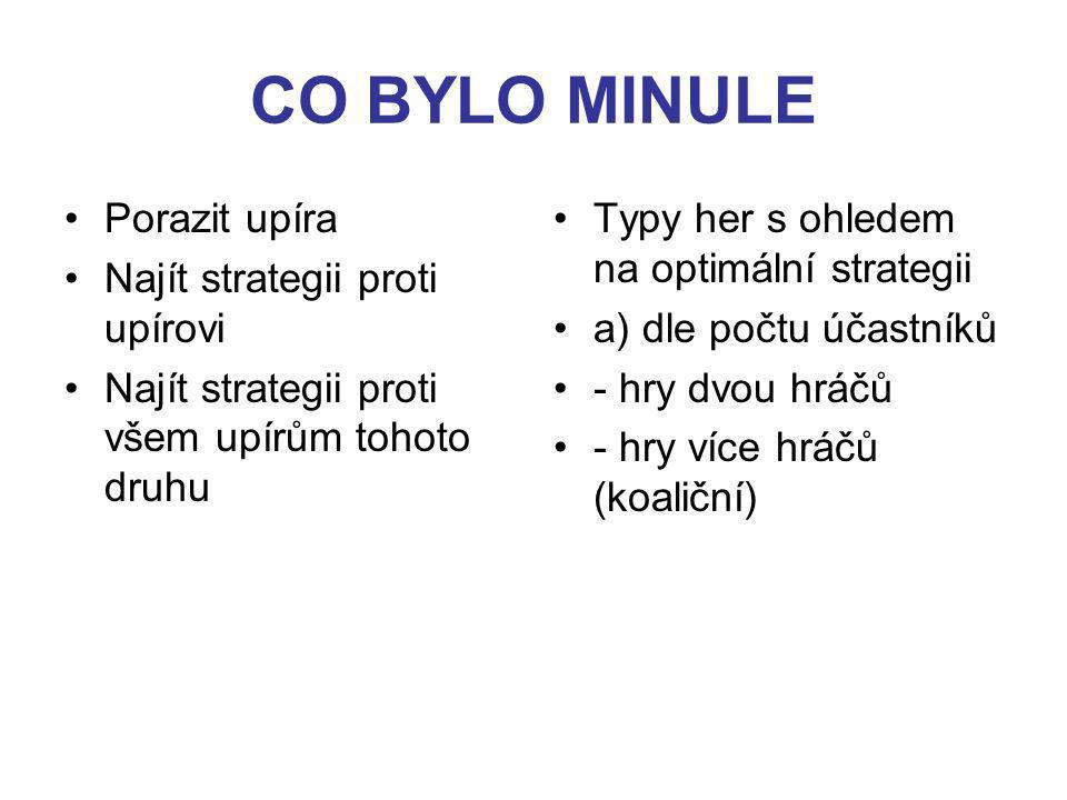 CO BYLO MINULE Porazit upíra Najít strategii proti upírovi Najít strategii proti všem upírům tohoto druhu Typy her s ohledem na optimální strategii a) dle počtu účastníků - hry dvou hráčů - hry více hráčů (koaliční)
