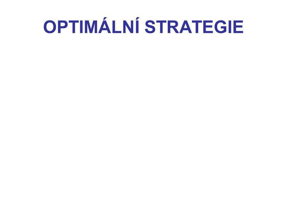 OPTIMÁLNÍ STRATEGIE