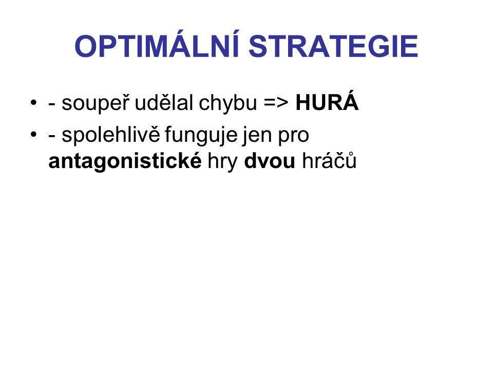 OPTIMÁLNÍ STRATEGIE - soupeř udělal chybu => HURÁ - spolehlivě funguje jen pro antagonistické hry dvou hráčů