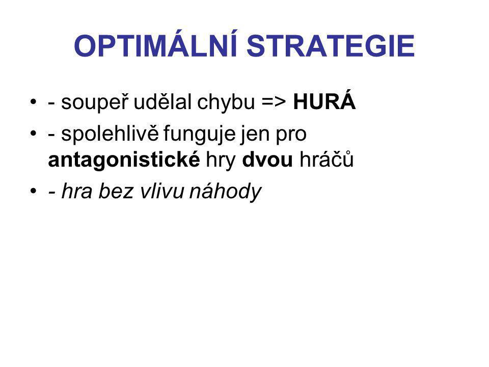OPTIMÁLNÍ STRATEGIE - soupeř udělal chybu => HURÁ - spolehlivě funguje jen pro antagonistické hry dvou hráčů - hra bez vlivu náhody