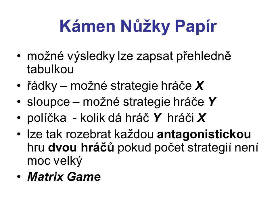 Kámen Nůžky Papír možné výsledky lze zapsat přehledně tabulkou řádky – možné strategie hráče X sloupce – možné strategie hráče Y políčka - kolik dá hráč Y hráči X lze tak rozebrat každou antagonistickou hru dvou hráčů pokud počet strategií není moc velký Matrix Game