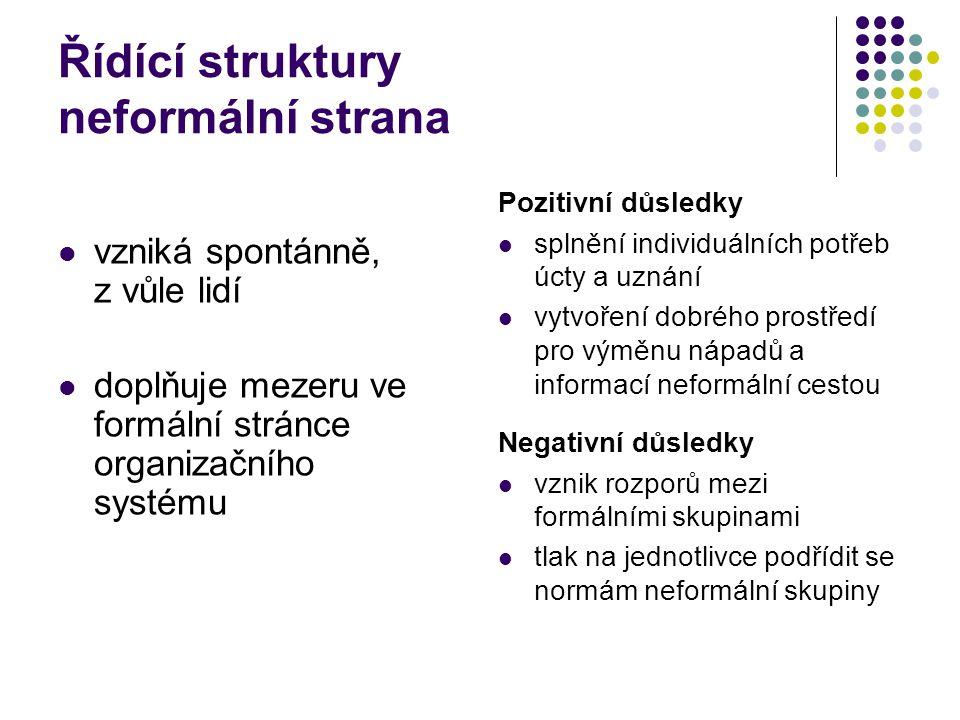 Řídící struktury neformální strana vzniká spontánně, z vůle lidí doplňuje mezeru ve formální stránce organizačního systému Pozitivní důsledky splnění