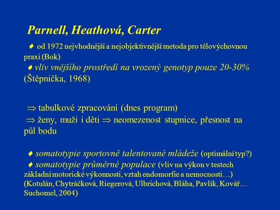 Parnell, Heathová, Carter  od 1972 nejvhodnější a nejobjektivnější metoda pro tělovýchovnou praxi (Bok)  vliv vnějšího prostředí na vrozený genotyp