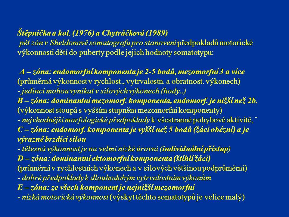 Štěpnička a kol. (1976) a Chytráčková (1989) pět zón v Sheldonově somatografu pro stanovení předpokladů motorické výkonnosti dětí do puberty podle jej