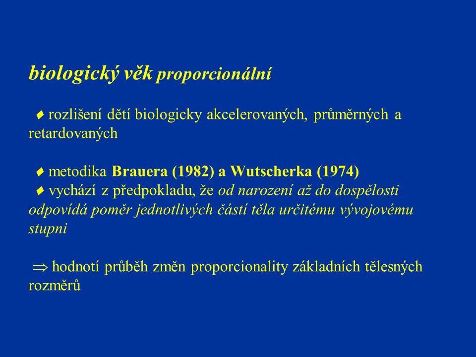 biologický věk proporcionální  rozlišení dětí biologicky akcelerovaných, průměrných a retardovaných  metodika Brauera (1982) a Wutscherka (1974)  v