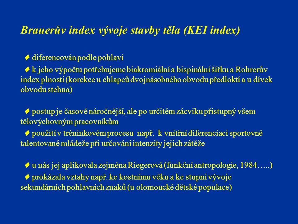 Brauerův index vývoje stavby těla (KEI index)  diferencován podle pohlaví  k jeho výpočtu potřebujeme biakromiální a bispinální šířku a Rohrerův ind