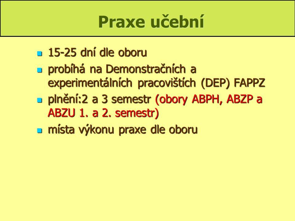 Praxe učební Zoo obory ABPP, ABPS, ABPH, ABPC, ABPZ, ATZP Garant: Ing.