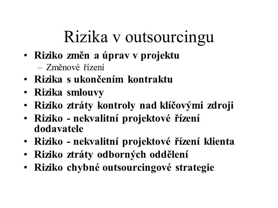 Rizika v outsourcingu Riziko změn a úprav v projektu –Změnové řízení Rizika s ukončením kontraktu Rizika smlouvy Riziko ztráty kontroly nad klíčovými