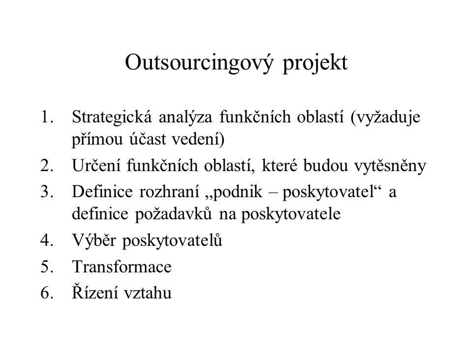 Outsourcingový projekt 1.Strategická analýza funkčních oblastí (vyžaduje přímou účast vedení) 2.Určení funkčních oblastí, které budou vytěsněny 3.Defi