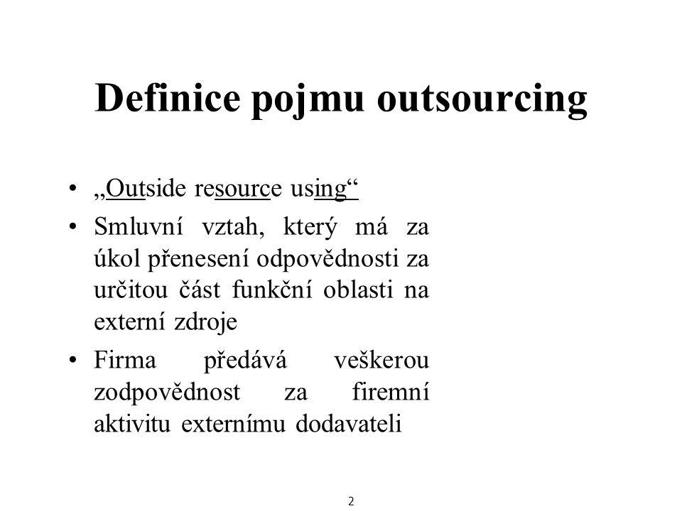 Vývoj řešení podnikových IS 1960-70 Externí dávkové zpracování 1970-85 Vlastní vývoj a provoz IS 1985-2000 Externí dodavatel ERP a vlastní provoz 2005 Aplikační služby (ASP) 2000-2004 Klasický outsourcing 2010 Cloud Computing