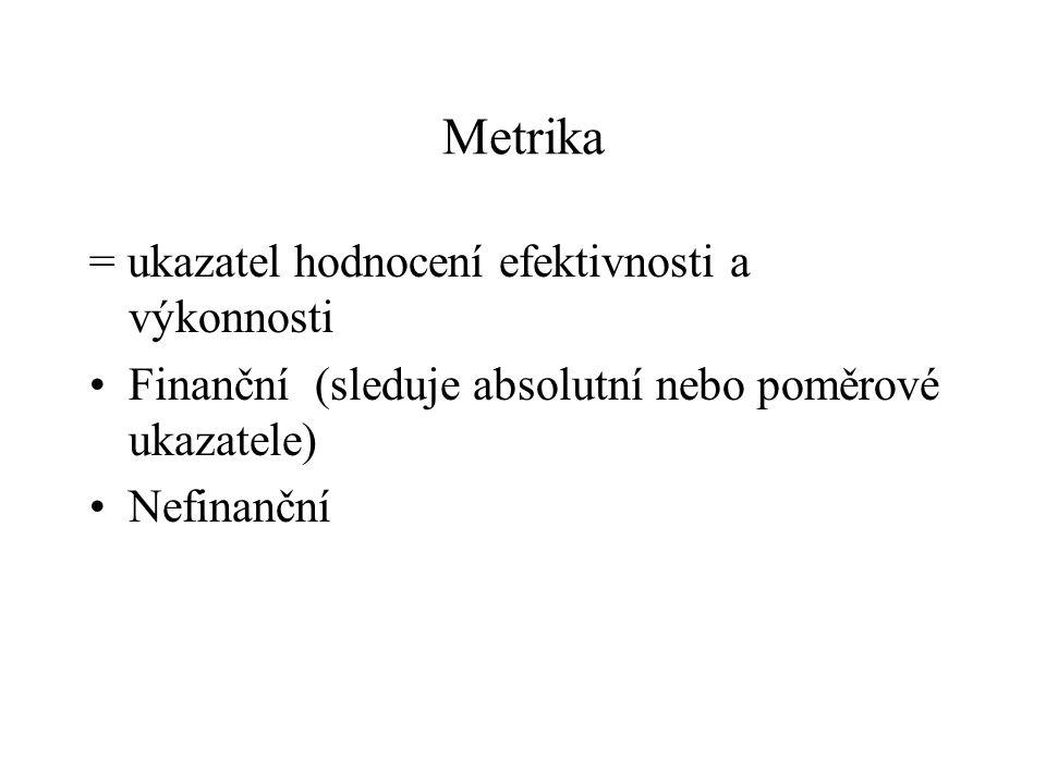 Metrika = ukazatel hodnocení efektivnosti a výkonnosti Finanční (sleduje absolutní nebo poměrové ukazatele) Nefinanční