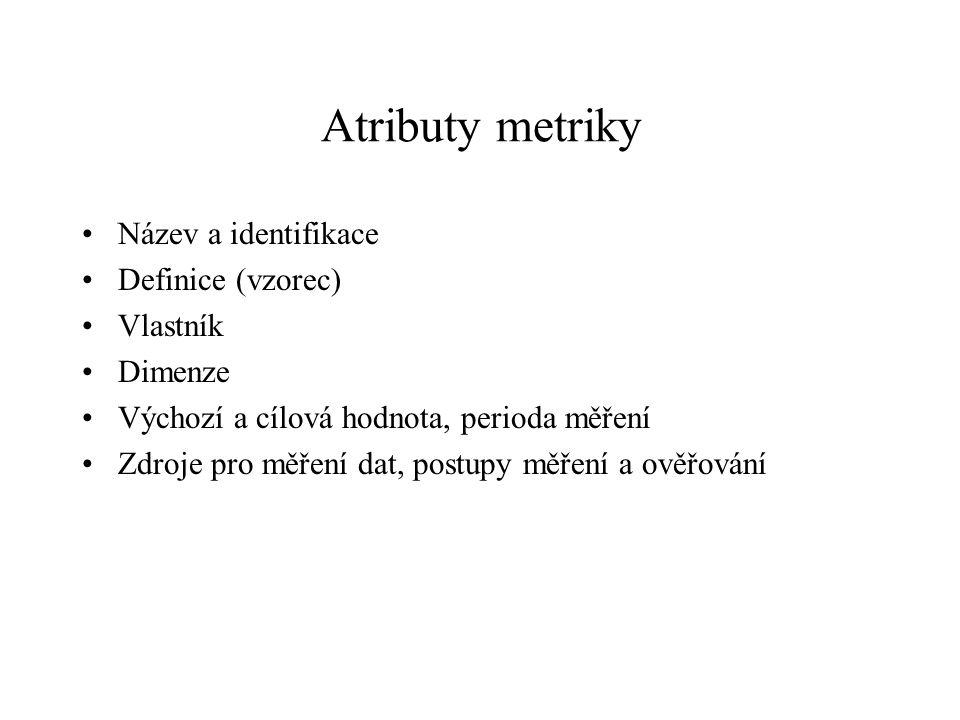 Atributy metriky Název a identifikace Definice (vzorec) Vlastník Dimenze Výchozí a cílová hodnota, perioda měření Zdroje pro měření dat, postupy měřen