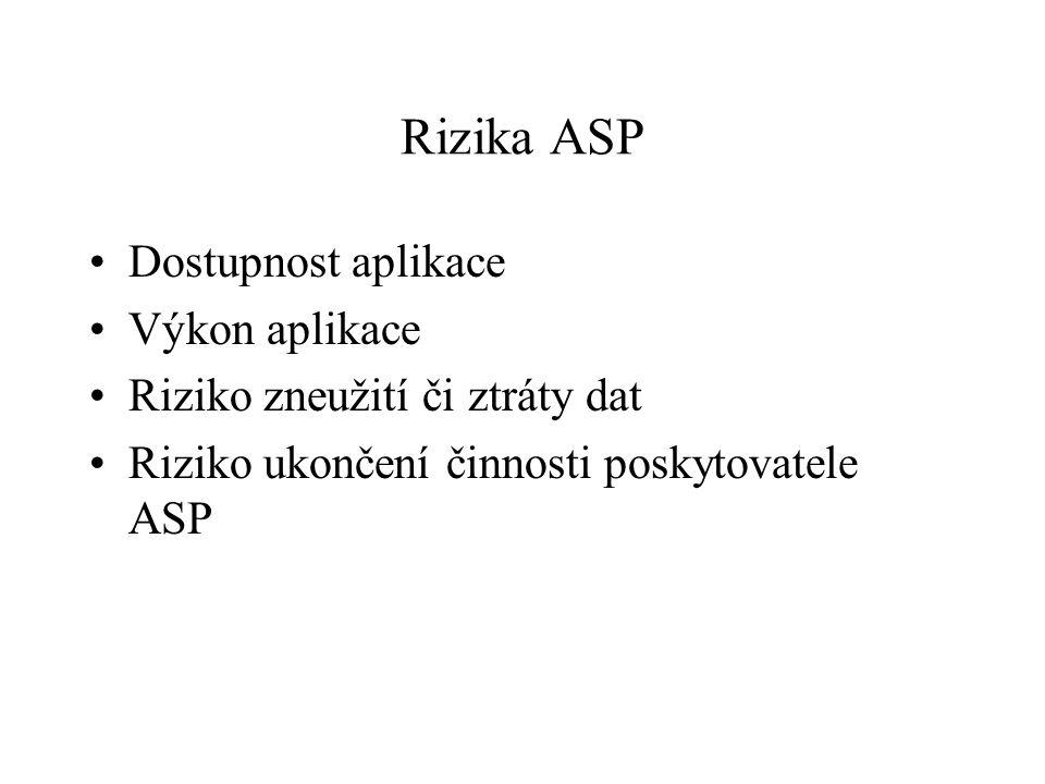 Rizika ASP Dostupnost aplikace Výkon aplikace Riziko zneužití či ztráty dat Riziko ukončení činnosti poskytovatele ASP