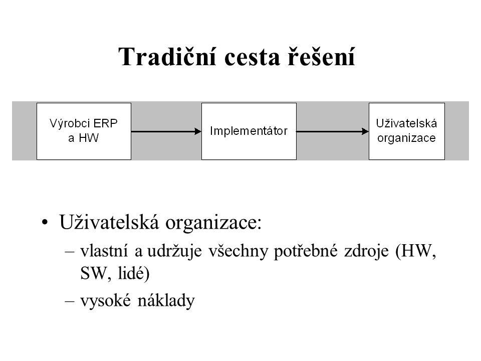 Tradiční cesta řešení Uživatelská organizace: –vlastní a udržuje všechny potřebné zdroje (HW, SW, lidé) –vysoké náklady
