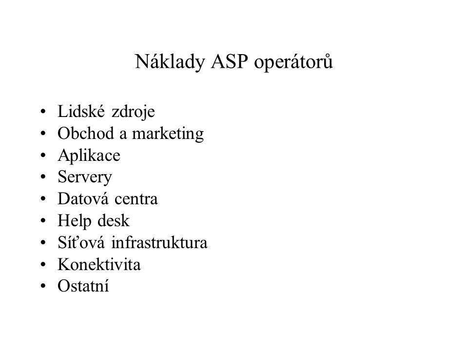 Náklady ASP operátorů Lidské zdroje Obchod a marketing Aplikace Servery Datová centra Help desk Síťová infrastruktura Konektivita Ostatní
