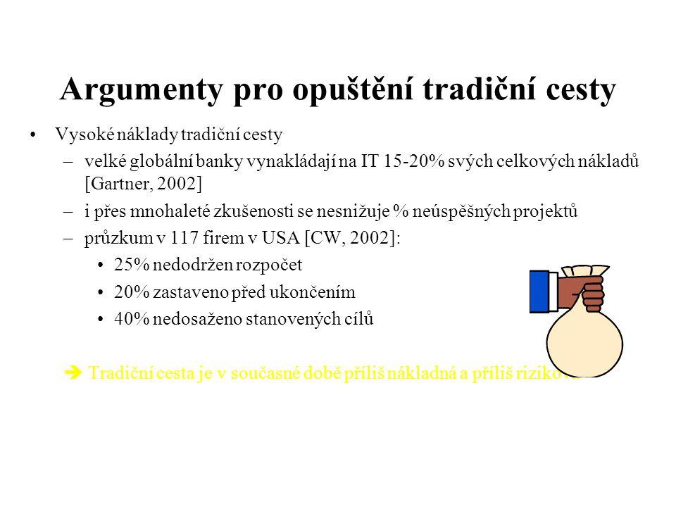 SWOT analýza českého trhu ASP Silné stránky: –Solidní nabídka ASP řešení –Pozitivní obraz v médiích –Žádné negativní reference –Jasné výhody a přednosti Slabé stránky: –Nerozvinutý trh, málo platících zákazníků –Malá důvěra trhu v bezpečnost –Nedostatek zkušených poskytovatelů –Trh nepociťuje nedostatek IT specialistů