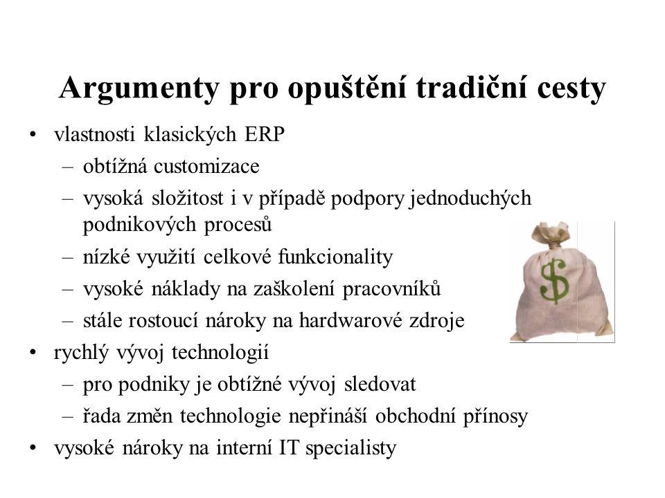 Argumenty pro opuštění tradiční cesty vlastnosti klasických ERP –obtížná customizace –vysoká složitost i v případě podpory jednoduchých podnikových pr