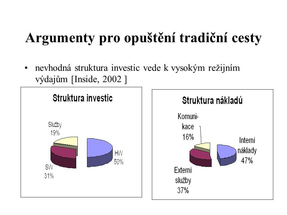 Hlavní důvody outsourcingu: (dle Outsourcing Institute http://www.outsourcing.com) Soustředění na hlavní činnost podniku Přístup k možnostem a schopnostem na světové úrovni Standardizace řešení IS/IT Rozšíření přínosů restrukturalizace (reengineering)podnikových procesů Sdílení rizik Uvolnění zdrojů pro jiné účely Uvolnění kapitálových prostředků Snížení operativních nákladů Předvídatelné náklady a kontrolované výdaje na danou oblast Podnik nedisponuje dostatečnými lidskými zdroji
