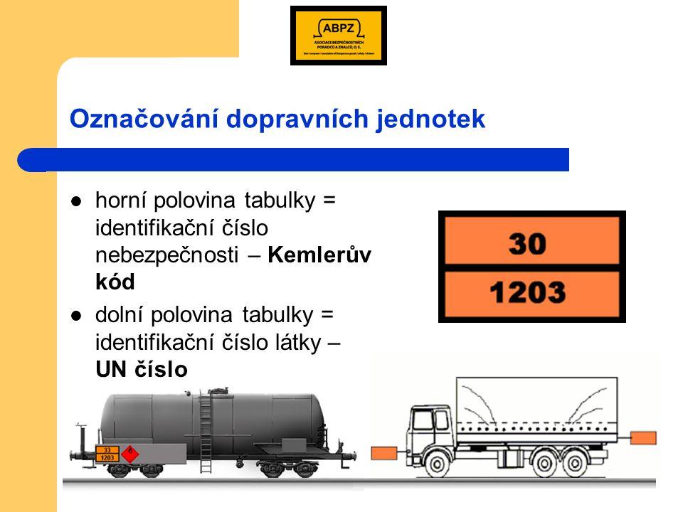 Přeprava nebezpečných věcí se řídí ADR - Evropská dohoda o mezinárodní silniční přepravě nebezpečných věcí (Sbírka mezinárodních smluv č.13/2009) RID – Řád pro mezinárodní železniční přepravu nebezpečných věcí (Sbírka mezinárodních smluv č.22/2010)