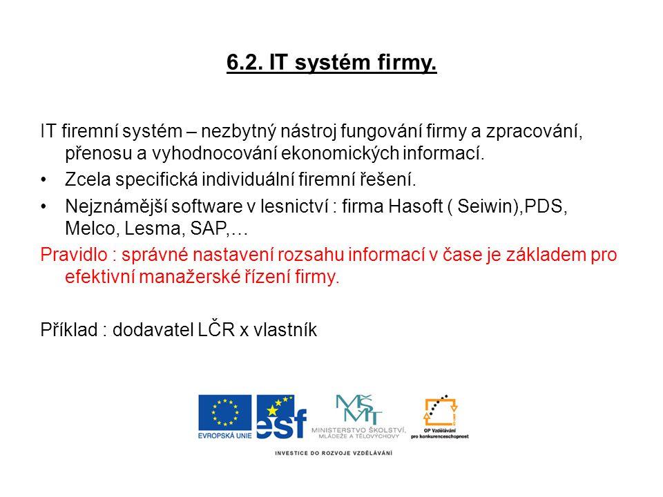 6.2. IT systém firmy. IT firemní systém – nezbytný nástroj fungování firmy a zpracování, přenosu a vyhodnocování ekonomických informací. Zcela specifi