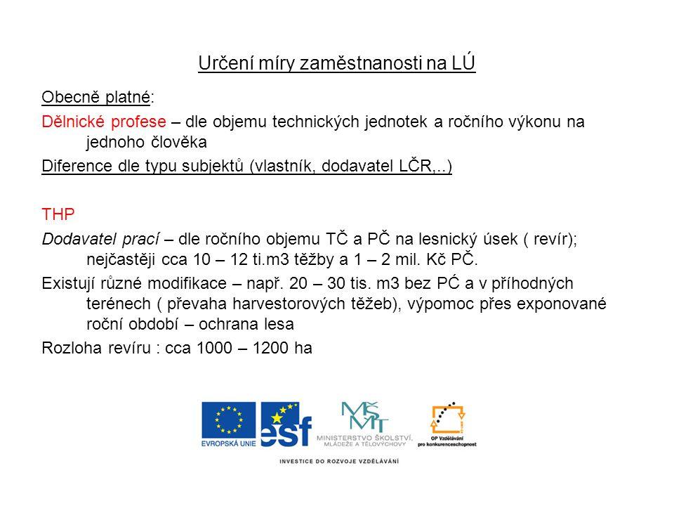 Určení míry zaměstnanosti na LÚ Obecně platné: Dělnické profese – dle objemu technických jednotek a ročního výkonu na jednoho člověka Diference dle ty