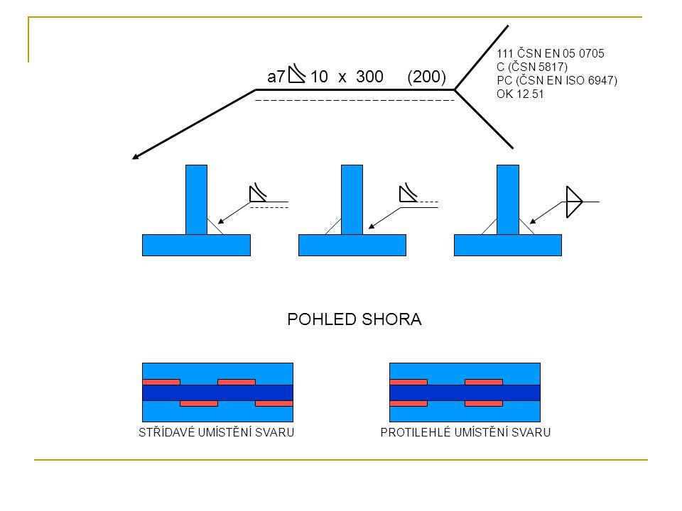 ZÁKLADNÍ ZNAČKY SVARŮ DLE ČSN EN 22553 Lemový svar I - svar V- svar ½ V - svar Y - svar U - svar ½ U - svar Koutový svar Děrový svar Bodový svar Švový svar V-svar se strmým úkosem ½ V-svar se strmým úkosem