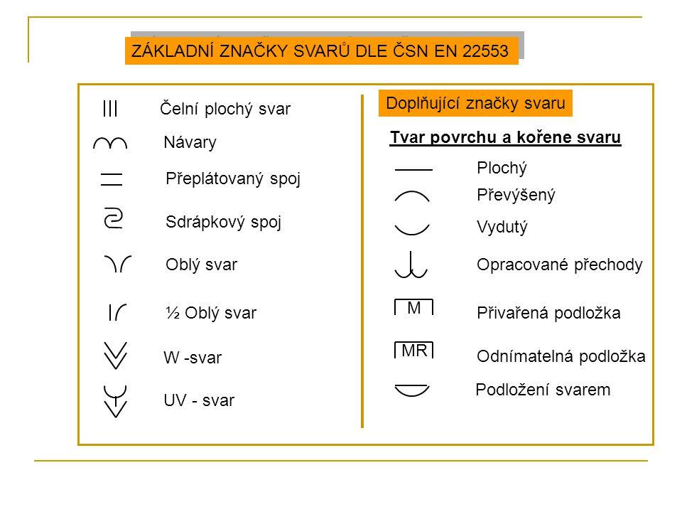 ZÁKLADNÍ ZNAČKY SVARŮ DLE ČSN EN 22553 Čelní plochý svar Návary Přeplátovaný spoj Sdrápkový spoj Oblý svar ½ Oblý svar W -svar UV - svar Doplňující zn
