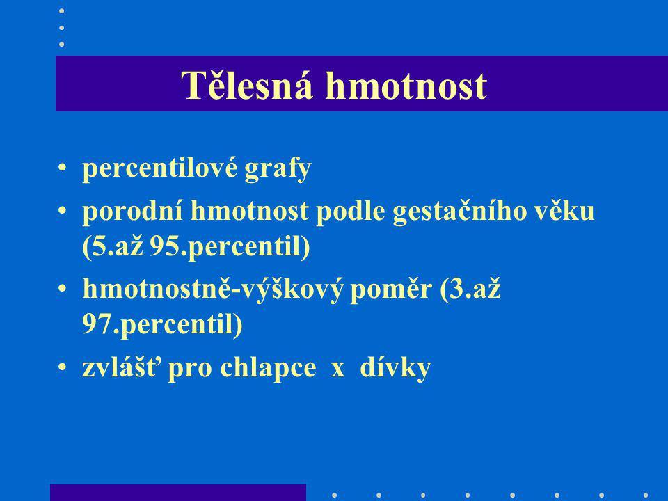 Tělesná hmotnost percentilové grafy porodní hmotnost podle gestačního věku (5.až 95.percentil) hmotnostně-výškový poměr (3.až 97.percentil) zvlášť pro