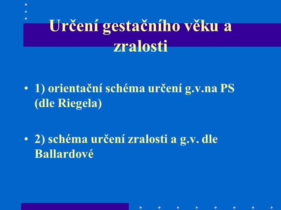 Určení gestačního věku a zralosti 1) orientační schéma určení g.v.na PS (dle Riegela) 2) schéma určení zralosti a g.v. dle Ballardové