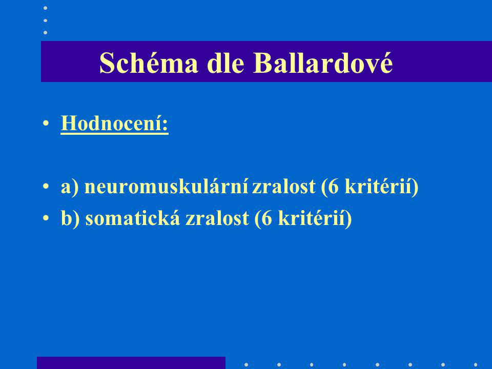 Schéma dle Ballardové Hodnocení: a) neuromuskulární zralost (6 kritérií) b) somatická zralost (6 kritérií)
