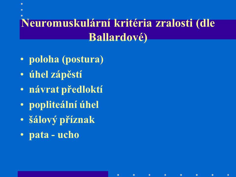 Neuromuskulární kritéria zralosti (dle Ballardové) poloha (postura) úhel zápěstí návrat předloktí popliteální úhel šálový příznak pata - ucho