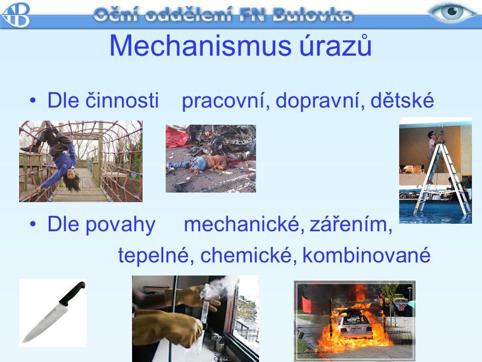 Mechanismus úrazů Dle činnosti pracovní, dopravní, dětské Dle povahy mechanické, zářením, tepelné, chemické, kombinované