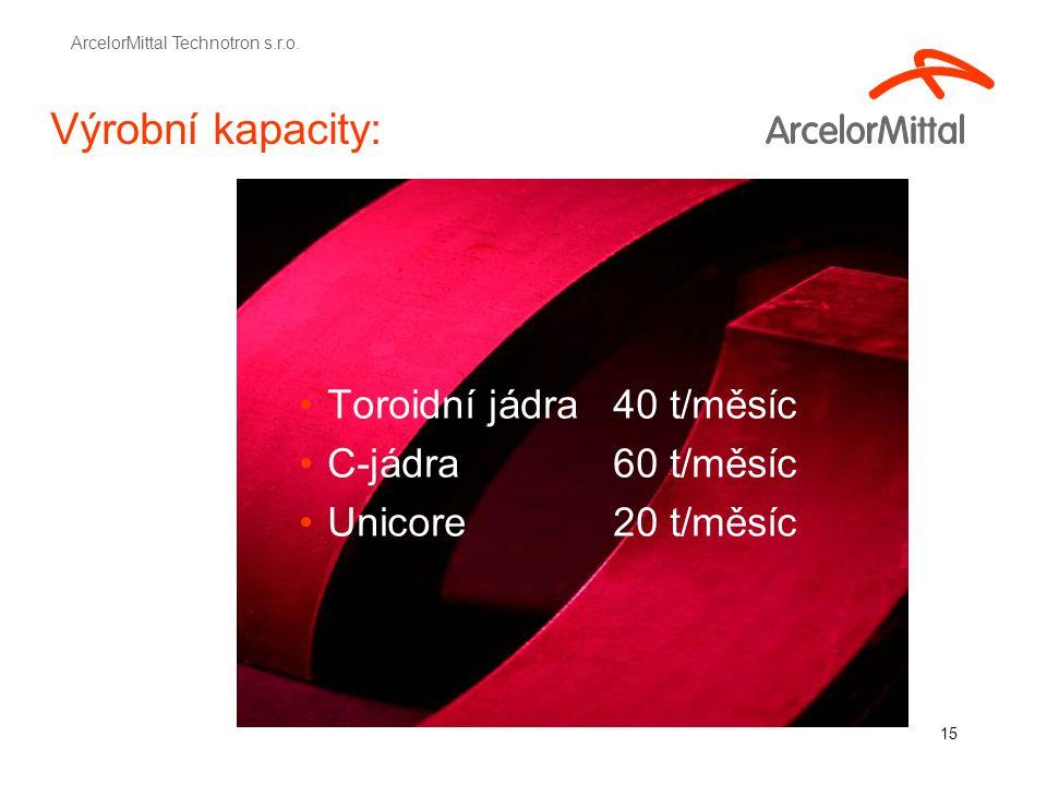 15 Výrobní kapacity: Toroidní jádra 40 t/měsíc C-jádra 60 t/měsíc Unicore20 t/měsíc ArcelorMittal Technotron s.r.o.