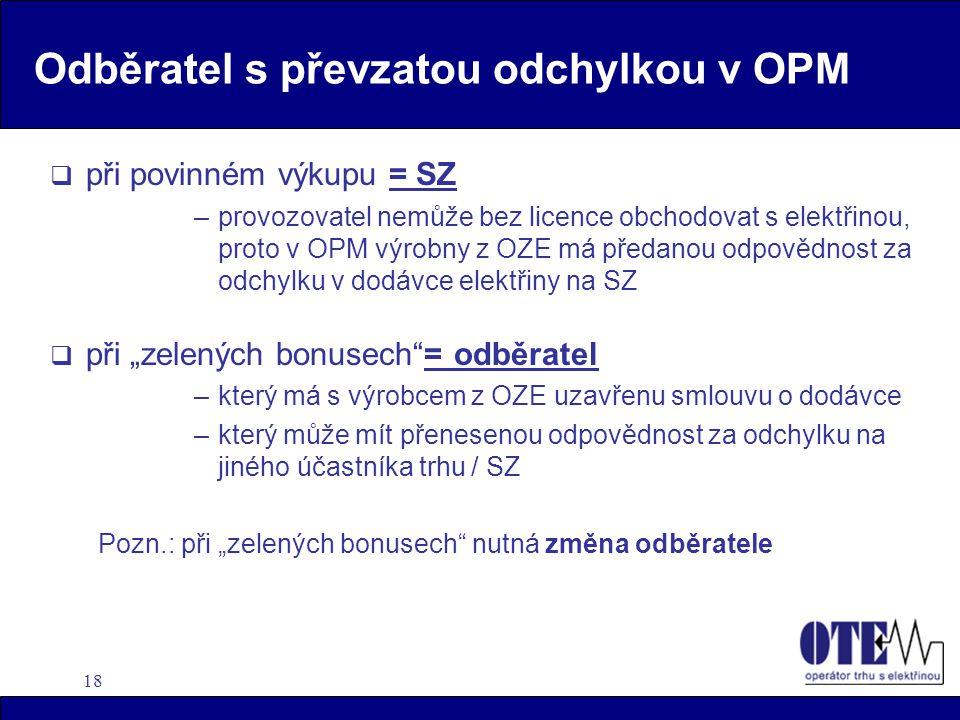 18 Odběratel s převzatou odchylkou v OPM  při povinném výkupu = SZ –provozovatel nemůže bez licence obchodovat s elektřinou, proto v OPM výrobny z OZ